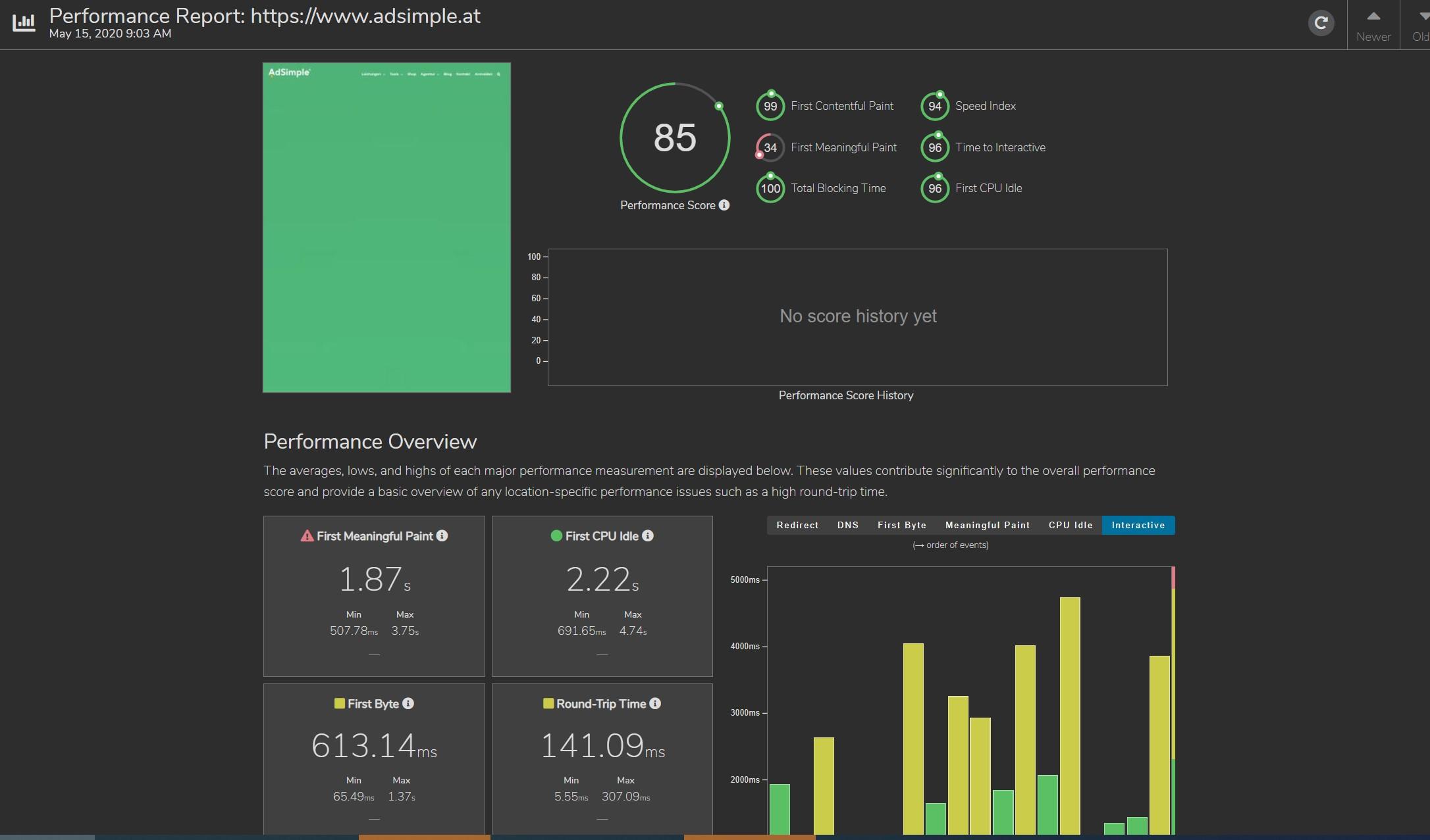 Performance Overview bei fastorslow.com