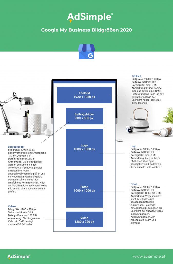 In dieser Infografik sehen Sie alle Bildgrößen für Google My Business